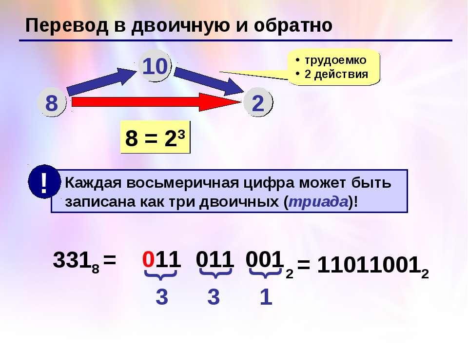 Перевод в двоичную и обратно 8 10 2 трудоемко 2 действия 8 = 23 3318 = 3 3 1 ...