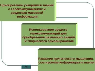* Приобретение учащимися знаний о телекоммуникациях и средствах массовой инфо...