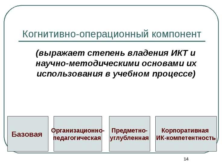 * Когнитивно-операционный компонент (выражает степень владения ИКТ и научно-м...