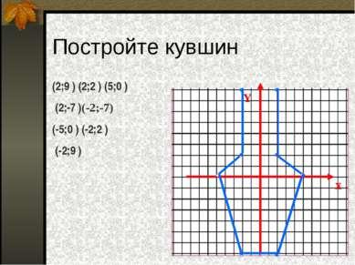 Постройте кувшин (2;9 ) (2;2 ) (5;0 ) (2;-7 )(-2;-7) (-5;0 ) (-2;2 ) (-2;9 ) х Y