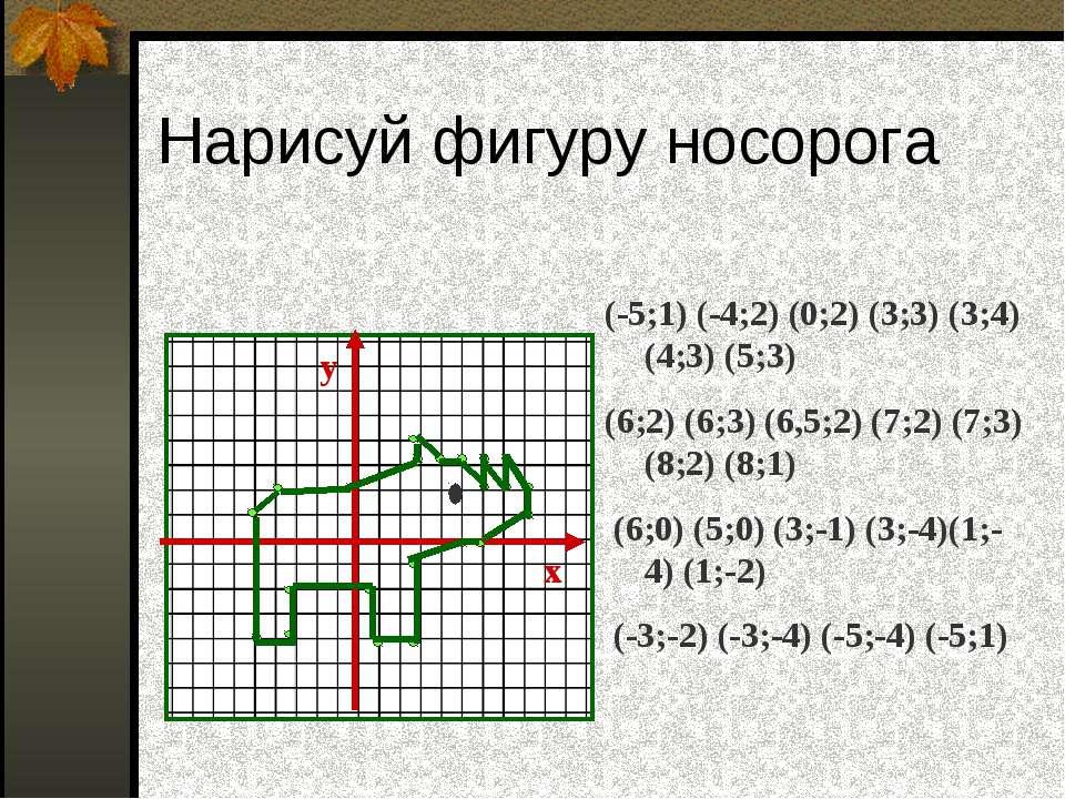 Нарисуй фигуру носорога (-5;1) (-4;2) (0;2) (3;3) (3;4) (4;3) (5;3) (6;2) (6;...