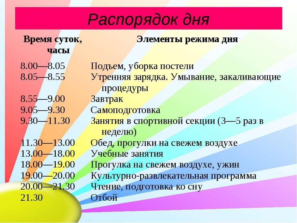 Распорядок дня Время суток, часы Элементы режима дня 8.00—8.05 8.05—8.55 8.55...