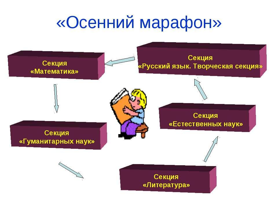 «Осенний марафон» Секция «Математика» Секция «Литература» Секция «Гуманитарны...