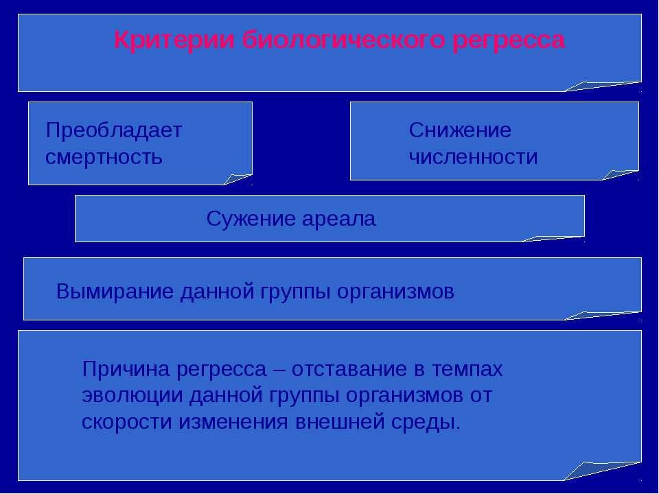 Критерии биологического регресса Вымирание данной группы организмов Снижение ...