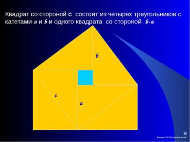 Квадрат со стороной с состоит из четырех треугольников с катетами a и b и одн...