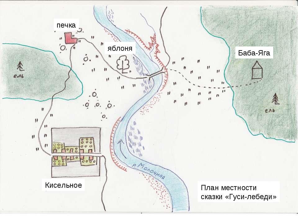 печка Кисельное яблоня Баба-Яга План местности сказки «Гуси-лебеди»