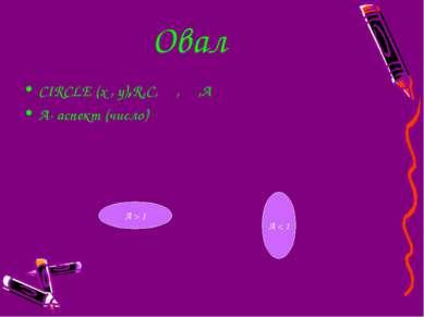 Овал CIRCLE (x , y),R,C, , ,A A- аспект (число) A < 1 A > 1