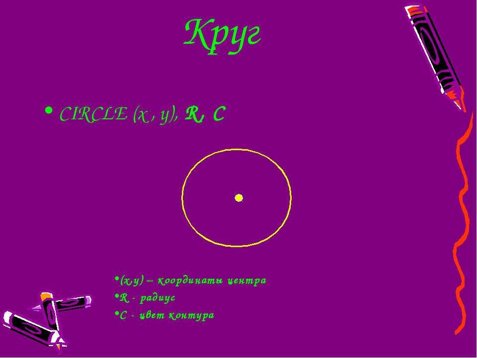 Круг CIRCLE (x , y), R, C (x,y) – координаты центра R - радиус C - цвет контура