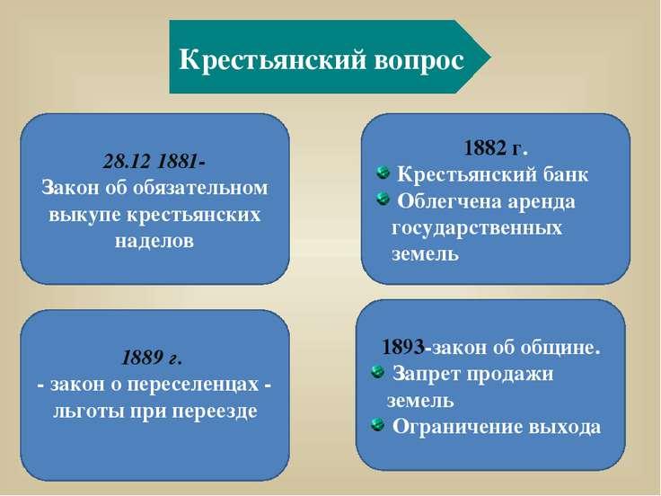 Историки и современники о внутриполитическомкурсе александра iii при александре iii россия переживает существенный