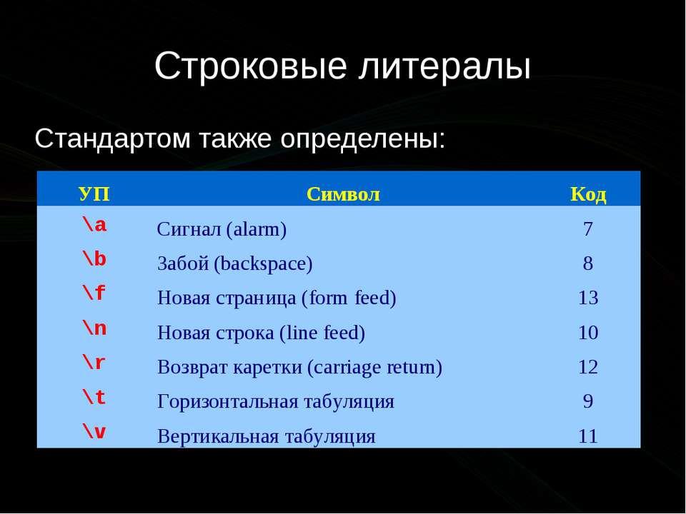 Строковые литералы Стандартом также определены: УП Символ Код \a Сигнал (alar...