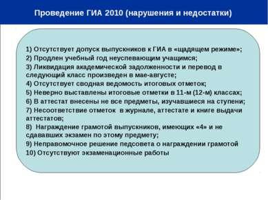 Проведение ГИА 2010 (нарушения и недостатки) 1) Отсутствует допуск выпускнико...