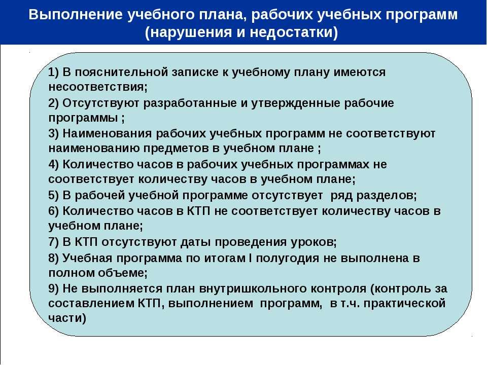 Выполнение учебного плана, рабочих учебных программ (нарушения и недостатки) ...