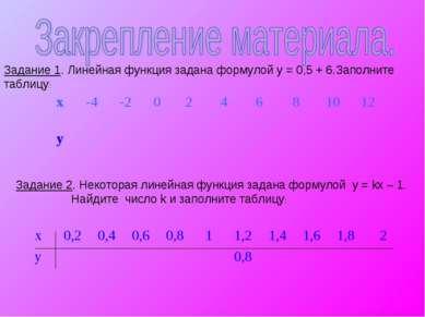 Задание 1. Линейная функция задана формулой у = 0,5 + 6.Заполните таблицу: За...