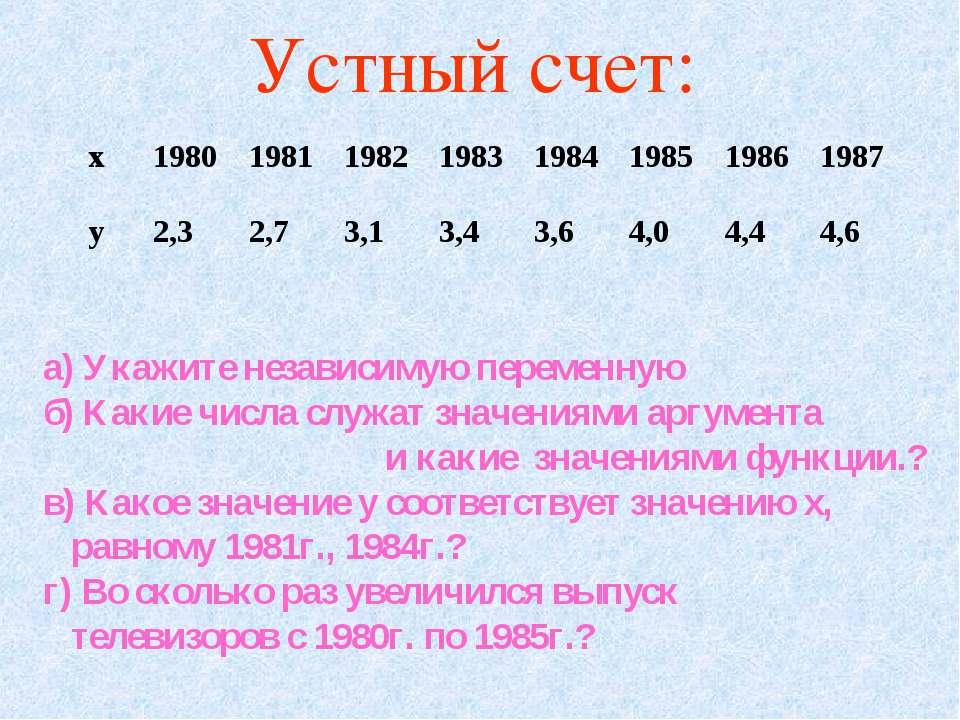 Устный счет: а) Укажите независимую переменную б) Какие числа служат значения...