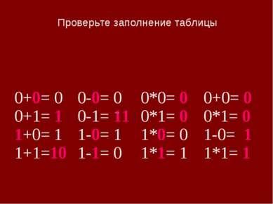 Проверьте заполнение таблицы