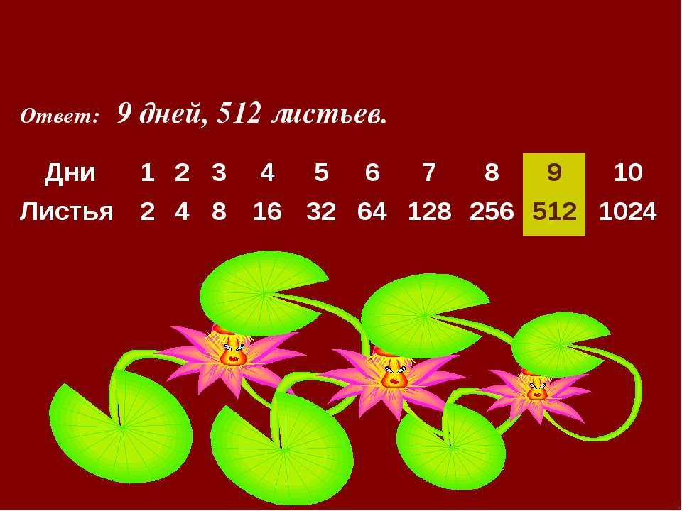 Ответ: 9 дней, 512 листьев.