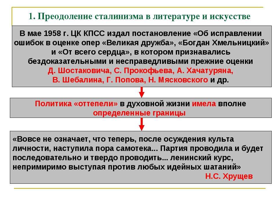 1. Преодоление сталинизма в литературе и искусстве В мае 1958 г. ЦК КПСС изда...