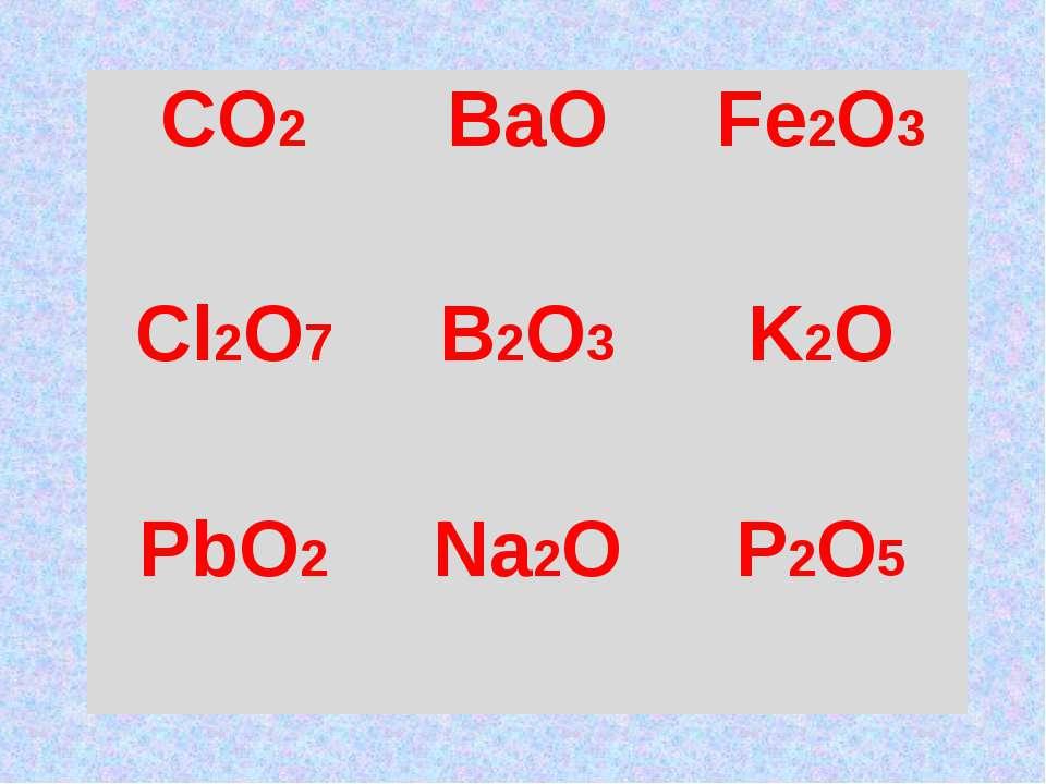 CO2 BaO Fe2O3 Cl2O7 B2O3 K2O PbO2 Na2O P2O5