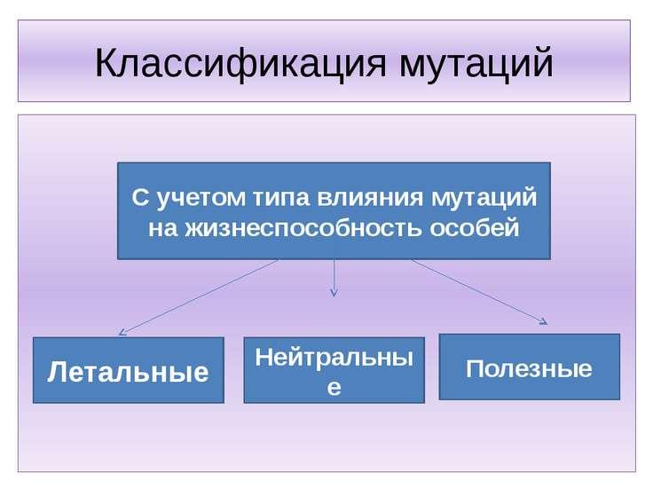 Классификация мутаций С учетом типа влияния мутаций на жизнеспособность особе...