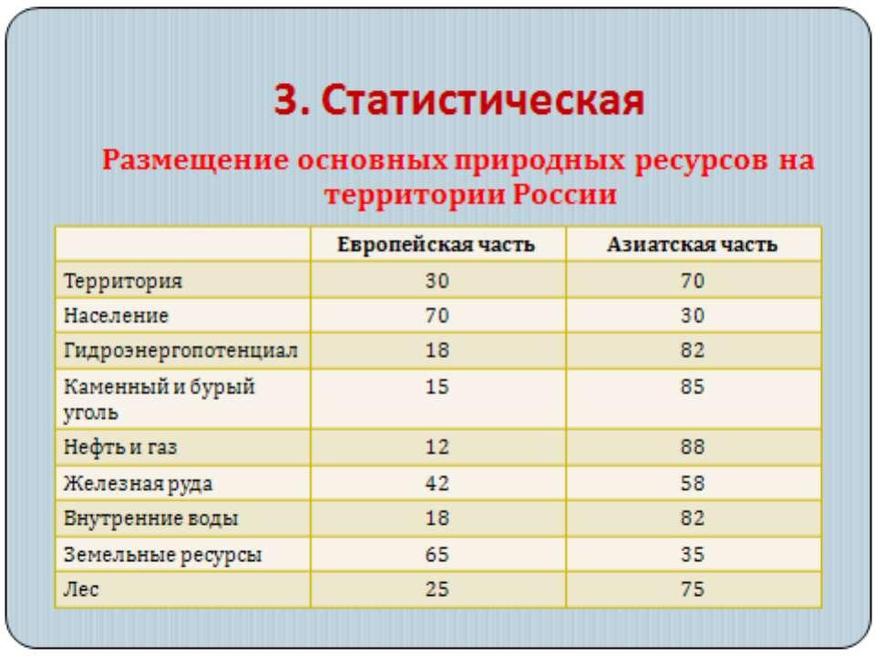 характеристика географического месторасположения и природно-ресурсного потенциала красноярского края #10