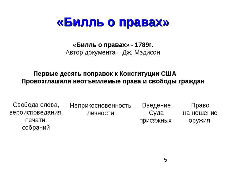 «Билль о правах» «Билль о правах» - 1789г. Автор документа – Дж. Мэдисон Перв...