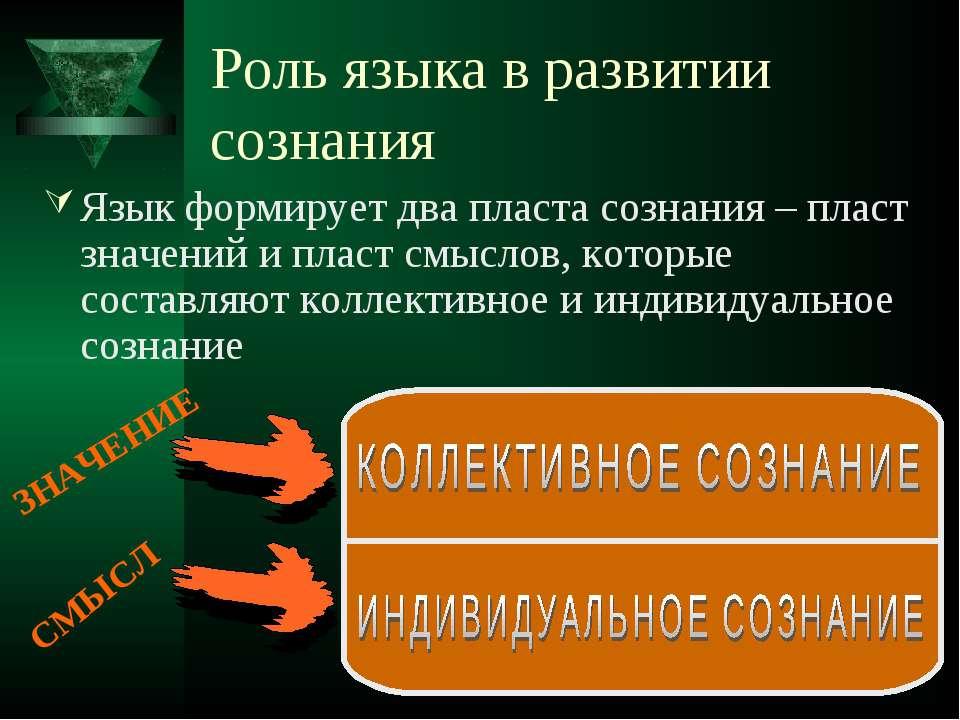 Сознание и язык философия реферат > вопрос закрыт Сознание и язык философия реферат