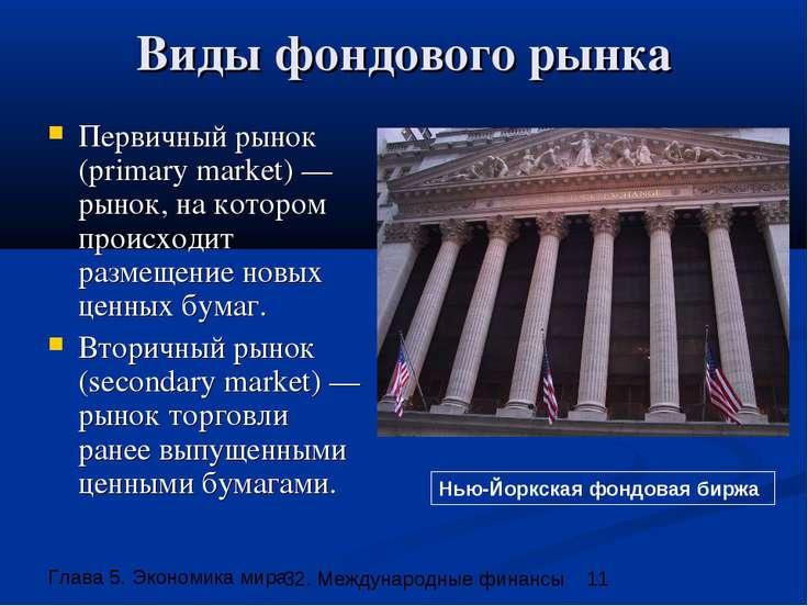 Виды фондового рынка Первичный рынок (primary market) — рынок, на котором про...