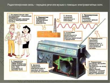 Радиотелефонная связь – передача речи или музыки с помощью электромагнитных в...