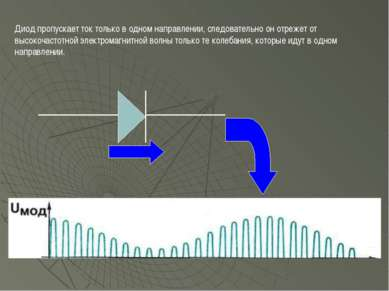 Диод пропускает ток только в одном направлении, следовательно он отрежет от в...