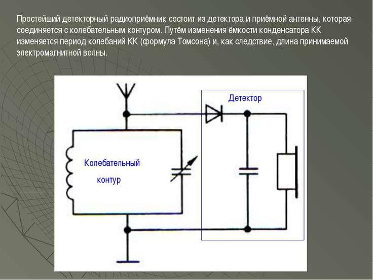 Простейший детекторный радиоприёмник состоит из детектора и приёмной антенны,...