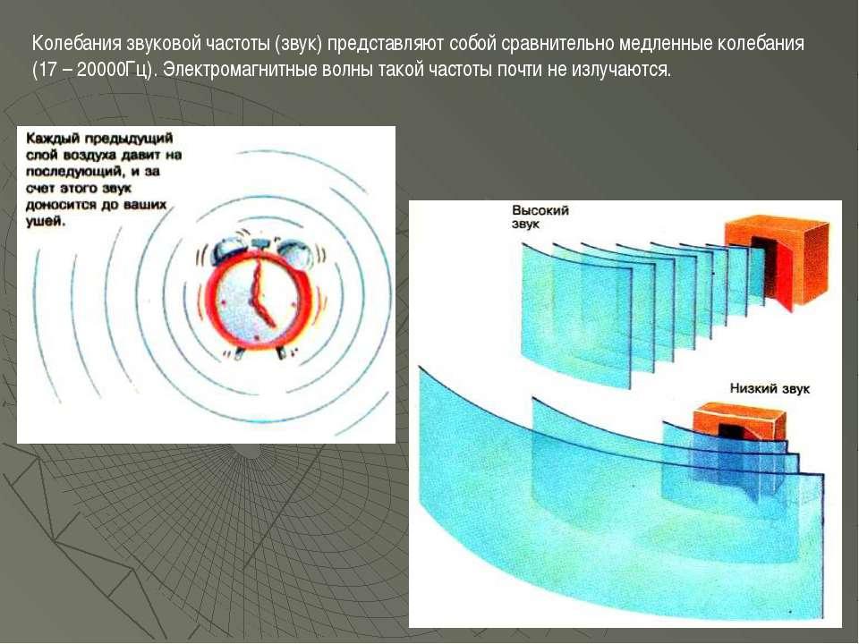 Колебания звуковой частоты (звук) представляют собой сравнительно медленные к...