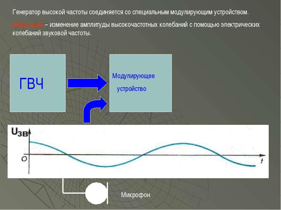 ГВЧ Генератор высокой частоты соединяется со специальным модулирующим устройс...