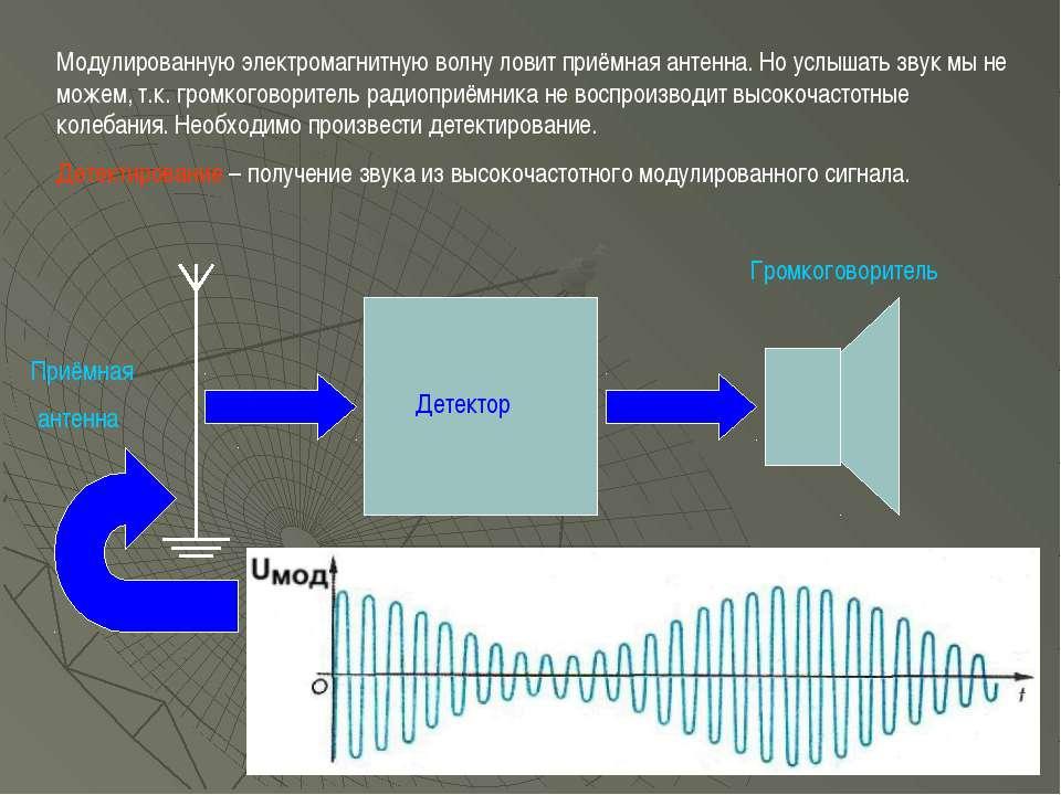 Модулированную электромагнитную волну ловит приёмная антенна. Но услышать зву...