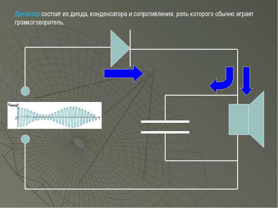 Детектор состоит из диода, конденсатора и сопротивления, роль которого обычно...