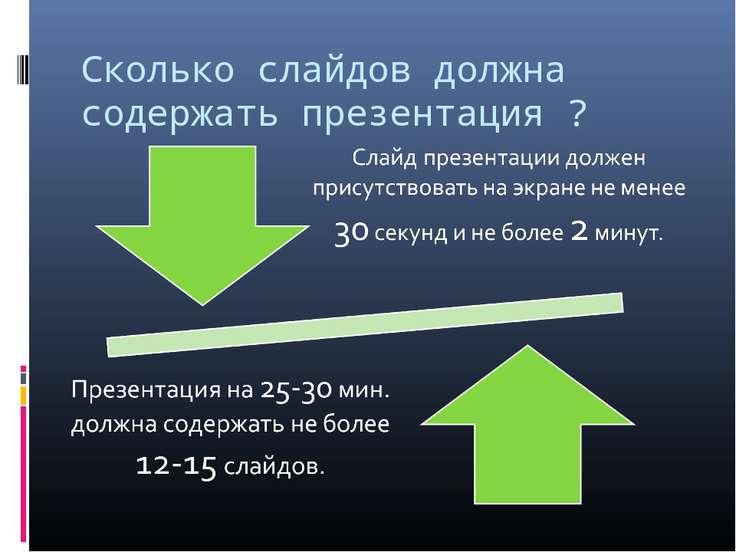 Сколько слайдов должна содержать презентация ?