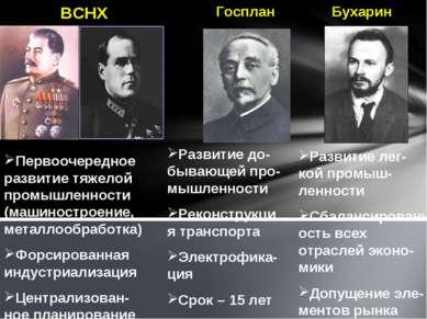 ВСНХ Госплан Бухарин Первоочередное развитие тяжелой промышленности (машиност...