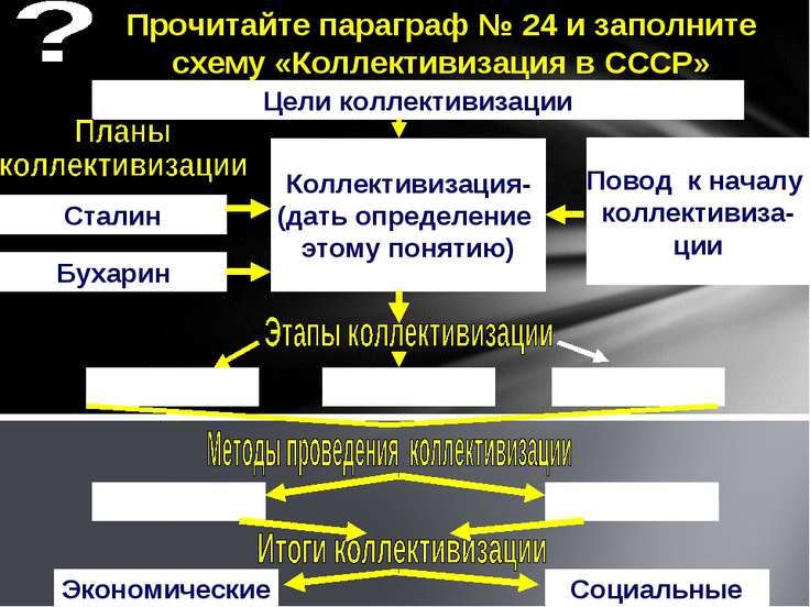 Прочитайте параграф № 24 и заполните схему «Коллективизация в СССР» Цели колл...