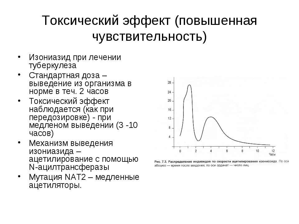 Токсический эффект (повышенная чувствительность) Изониазид при лечении туберк...