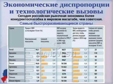 Сегодня российская рыночная экономика более конкурентоспособна в мировом масш...