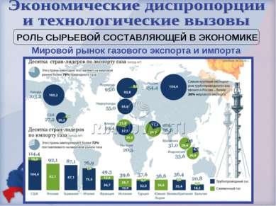 РОЛЬ СЫРЬЕВОЙ СОСТАВЛЯЮЩЕЙ В ЭКОНОМИКЕ Мировой рынок газового экспорта и импорта