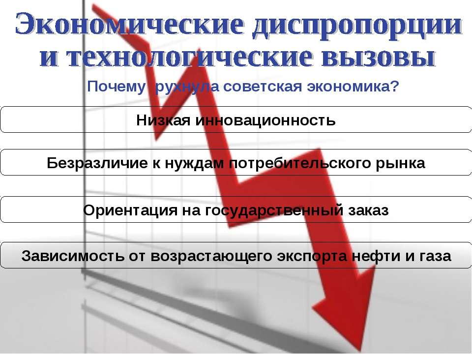 Почему рухнула советская экономика? Низкая инновационность Безразличие к нужд...