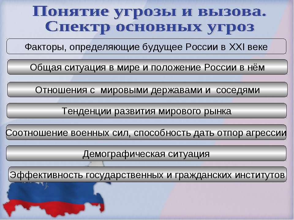 Факторы, определяющие будущее России в XXI веке Общая ситуация в мире и полож...