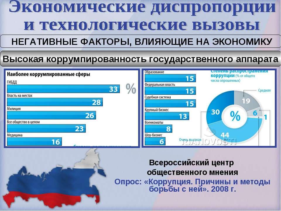 Всероссийский центр общественного мнения Опрос: «Коррупция. Причины и методы ...