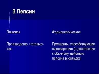 3 Пепсин Пищевая Фармацевтическая Производство «готовых» каш Препараты, спосо...