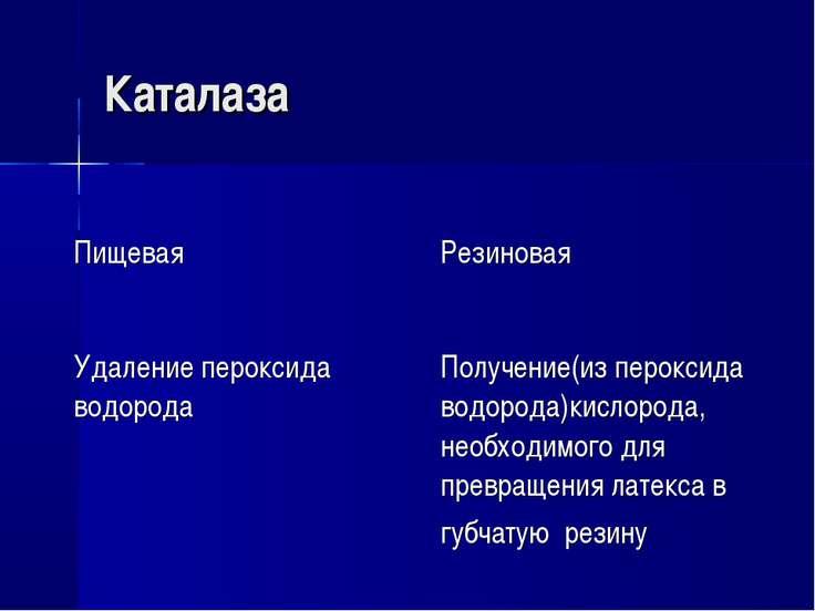 Каталаза Пищевая Резиновая Удаление пероксида водорода Получение(из пероксида...