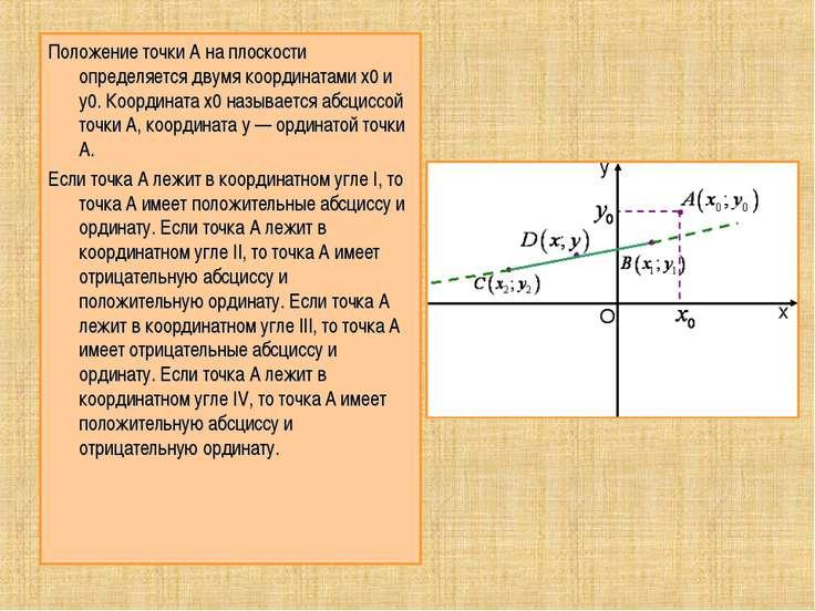 Положение точки A на плоскости определяется двумя координатами x0 и y0. Коорд...