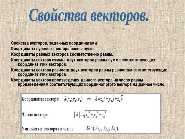 Свойства векторов, заданных координатами Координаты нулевого вектора равны ну...