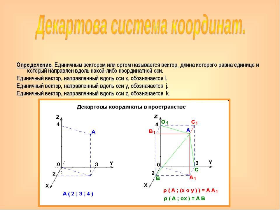 Определение. Единичным вектором или ортом называется вектор, длина которого р...