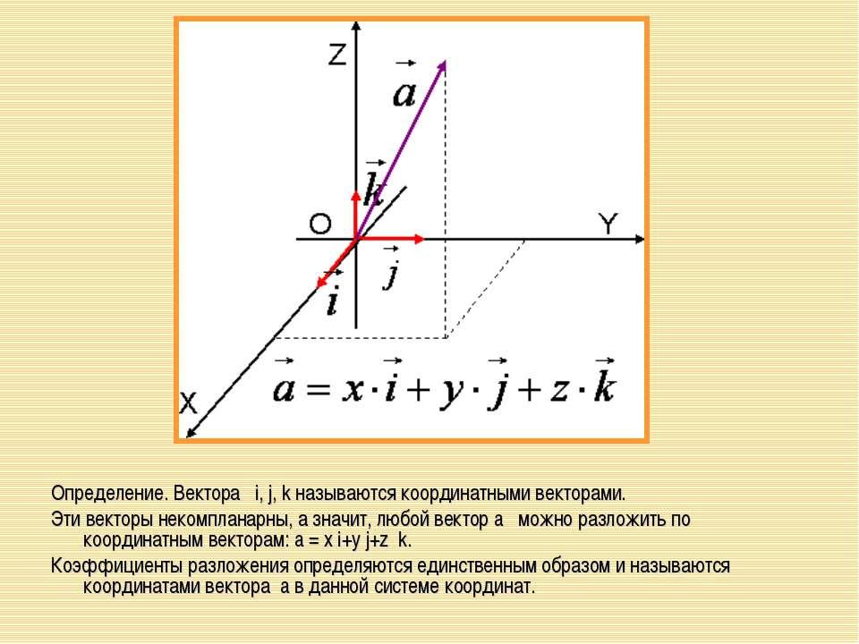 Определение. Вектора i, j, k называются координатными векторами. Эти векторы ...