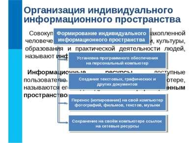 Организация индивидуального информационного пространства Совокупность всей ин...